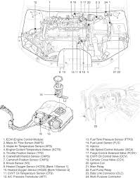 hyundai throttle sensor wiring diagram hyundai wiring diagram