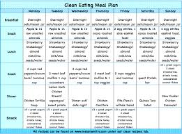 clean eating meal plan p90x3 eating clean pinterest clean