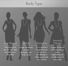 women necklace size images Necklace length guide choosing a necklace that is right for you jpg