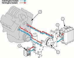 volvo penta introduces next generation v8 and v6 gasoline engines