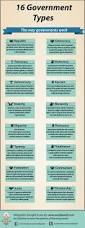 30 best business images on pinterest brand identity business