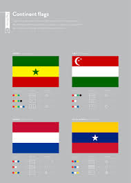 Flags Of European Countries Flag Stories U2014 Continent Flags
