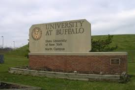 mba ms in management with university at buffalo usa amrita