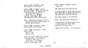 I Pledge Allegiance To The Flag Lyrics Apollo 17 Lunar Surface Checklist