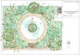 Inspiring Colourful Square Modern Grass Garden Plans Ornamental