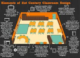 century 21 si e social 21st century k 2 grade classrooms search 21st century