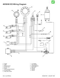square d phase motor starter wiring diagram juanribon com