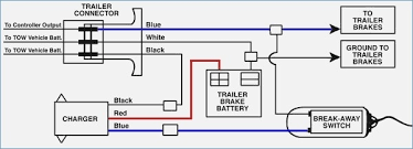 wiring diagram for utility trailer with electric brakes inside