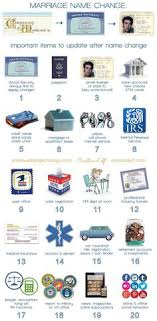 how to wedding registry the ultimate guide to wedding registries toasters fancy and china