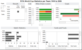 World Cup Table Workbook Fifa World Cup Statistics With Tableau