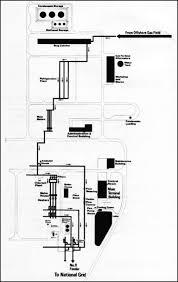 site layout principles 1 scitech connect