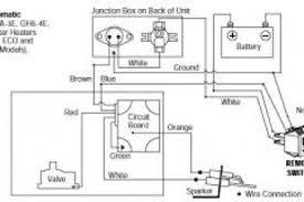 unit heater wiring diagram wiring diagram