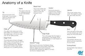 kinds of kitchen knives anatomy of knife iarekylew00t