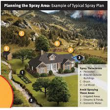 phos chek term retardant spray