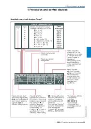 electrical installation handbook abb