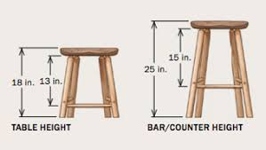 Wooden Bar Stool Plans Free by Finewoodworking Expert Advice On Woodworking And Furniture