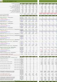 Cash Flow Spreadsheet Excel Excel Retirement Projection Spreadsheet Retirement Savings Planner