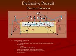 how to cut angles in front corners of hair defensive fundamentals part one tackling teaching defensive