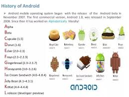 android operating system why are android versions always named after sweet items quora