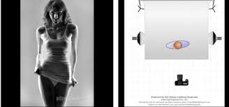 boudoir photography lighting tutorial pin by ольга астапова on позы pinterest studio lighting