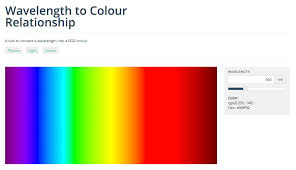 wavelength to colour relationship academo org free