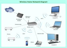 home wired network diagram www aw deutschland com