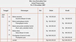 cara membuat ayat jurnal umum siklus akuntansi perusahaan jasa persamaan pencatatan transaksi