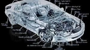 car parts car parts store car parts and accessories car parts