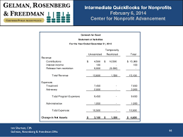 Income Statement For Non Profit Organization Template by Intermediate Quickbooks For Nonprofits