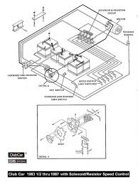 yanmar b panel wiring diagram wiring diagram simonand