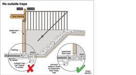 Basement Floor Drain Cover Basement Walkouts The Ashi Reporter Inspection News U0026 Views