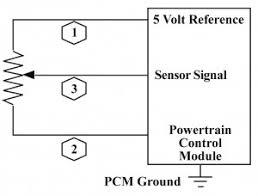 p0105 manifold absolute pressure barometric pressure circuit