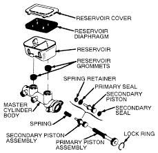 repair guides basic operating principles master cylinder