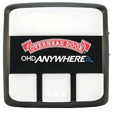 American Overhead Door Appleton Wi Garage Door App You Are Here Products Garage Doors And Operators