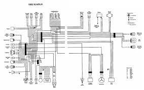 1997 harley davidson sportster 1200 fuse box diagram 28 images