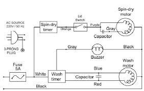 review mesin cuci manual 2 tabung nasacomcenter 085727182241