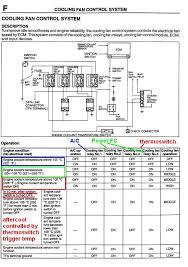 wiring diagram for dual fans u2013 rod forum hotrodders bulletin