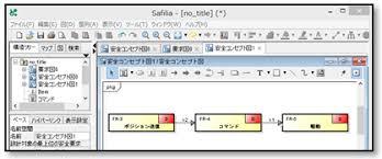 safilia iso26262 edition scdl safety concept design tool