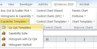 Capability Study Excel Template Cp Cpk Template For Excel Just Drop In Your Data