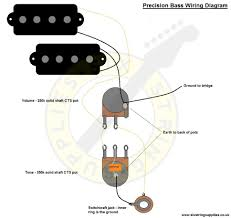 fender precision bass wiring diagram for template squier p