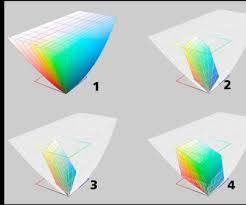 corel photo paint help understanding color management
