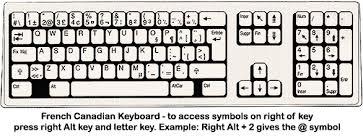 french canadian keyboard