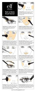 25 best ideas about clean makeup brushes on brush cleaning how often to clean makeup brushes and brush cleaner