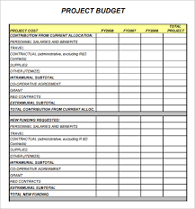 project budget template madinbelgrade