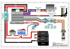 razor electric scooter wiring diagram likewise razor e150 electric