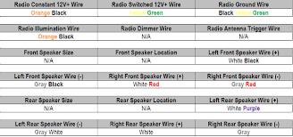wiring diagram 2004 ford freestar radio u2013 yhgfdmuor net
