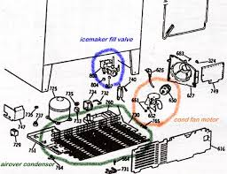 refrigerator fan noise refrigerator repair help appliance aid