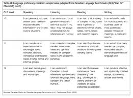 Language Skills Resume Sample by Language Skills And The Social Integration Of Canada U0027s