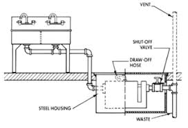 Grease Trap For Kitchen Sink Grease Trap Services Carney S Waste Systems