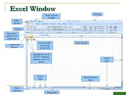 Microsoft Excel Sle Spreadsheets by Excel Terminology Diagram Excel Cell Icon Mifinder Co